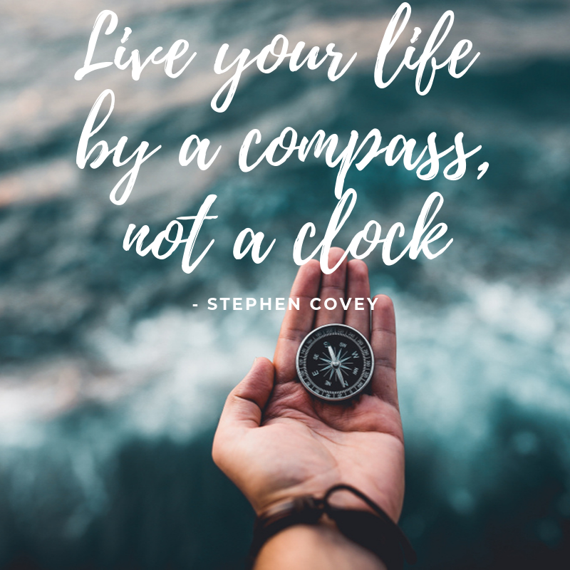 Live Your Life by a Compass, Not a clock - Stephen Covey